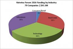TN-Global-Funding