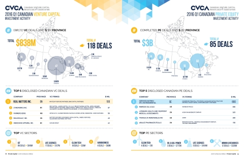 Q1_2016_Infographic_Spread(ENG)